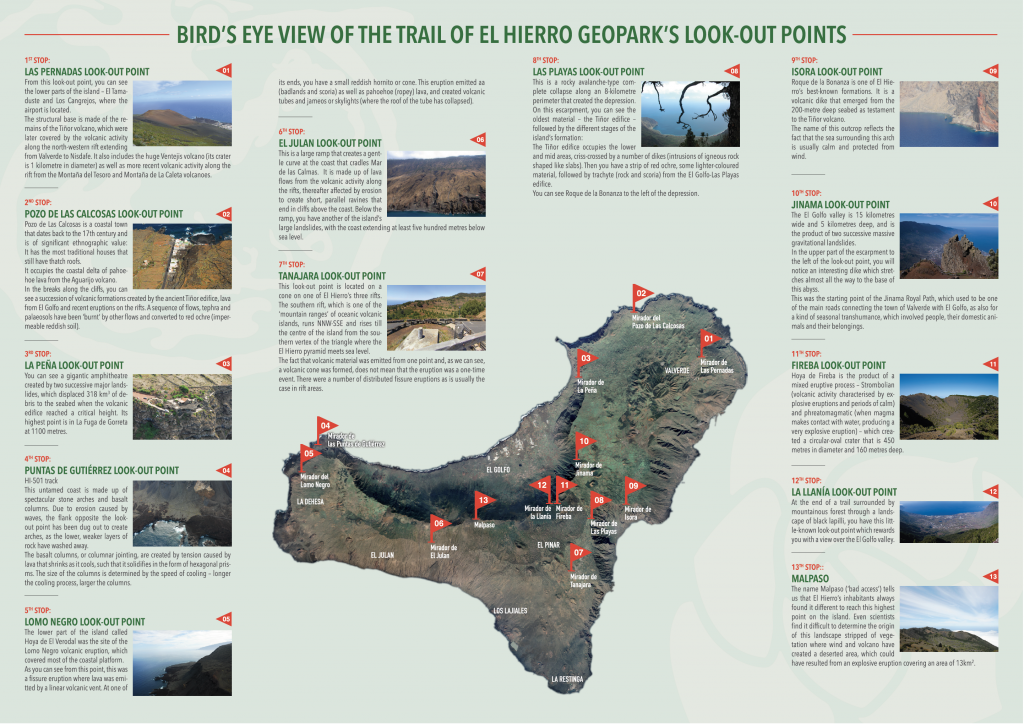Bird's eye view of the trail of El Hierro Geopark's look out points