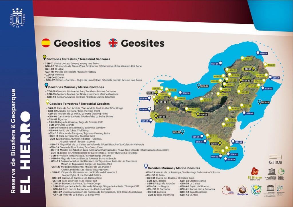 Geositios